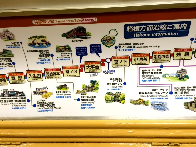 Within Hakone's cable car, a pretty map of the region